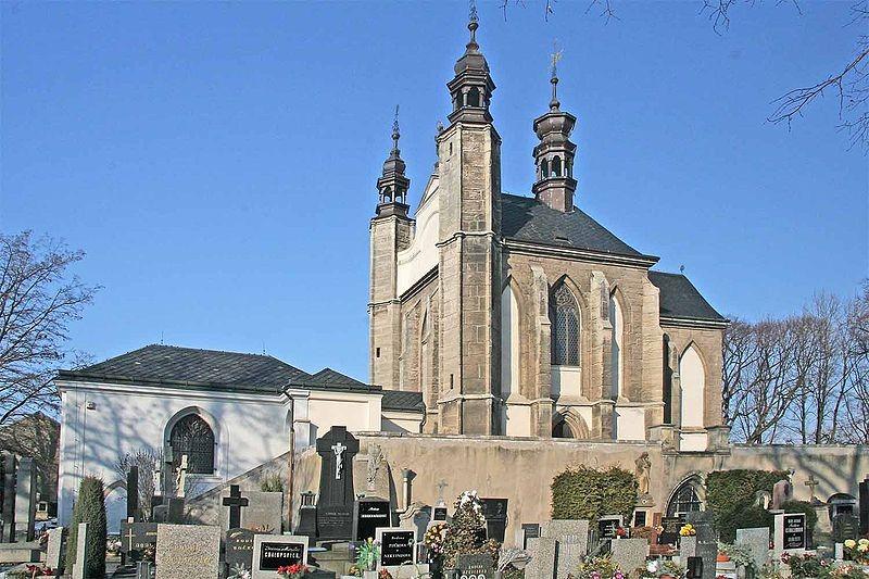 Crkva lobanja