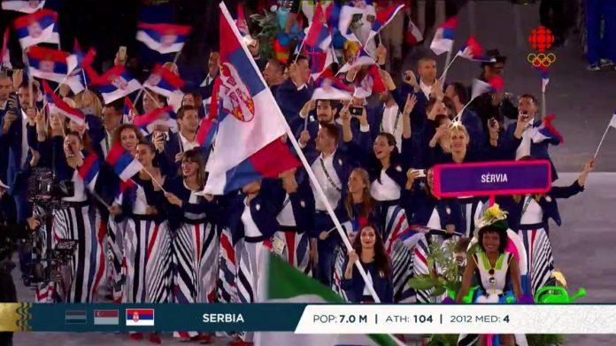 Olimpijske igre otvaranje