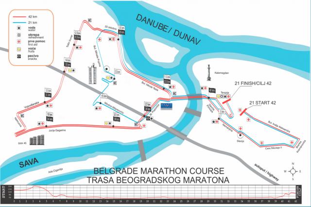 Beogradski maraton